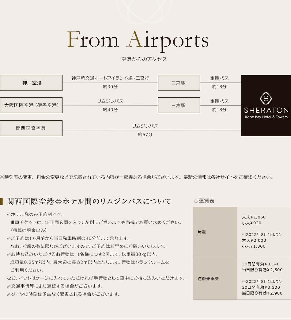 空港からのアクセス